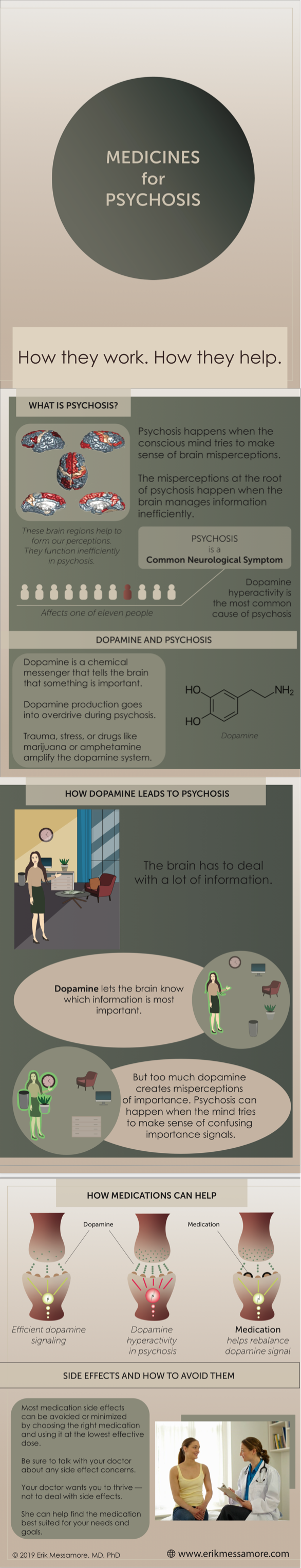 What Causes Psychosis? How Do Antipsychotic Medications Work?