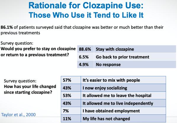 People who use clozapine like it
